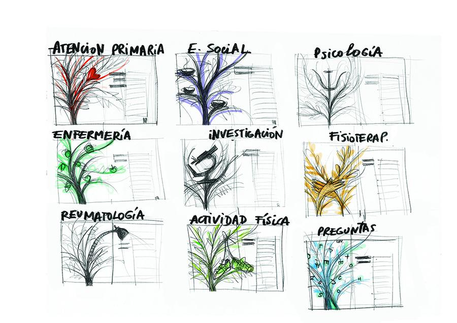 arboles bocetos fibromialgia